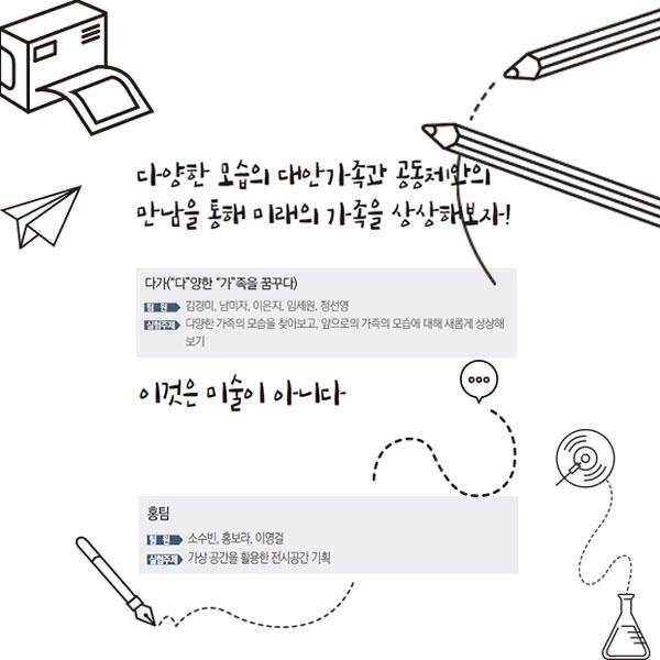 [사회변화실험] ⑧ 미래전망 : 다가, 홍팀